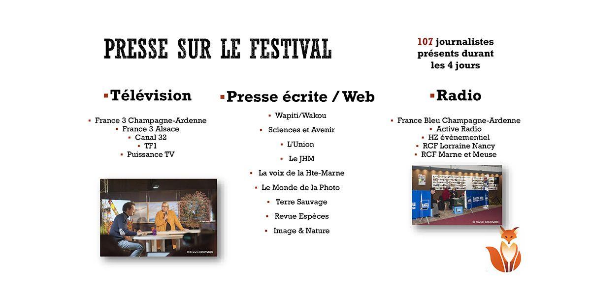 Festival 2016 en chiffres - Montier Festival Photo à Montier-en-Der